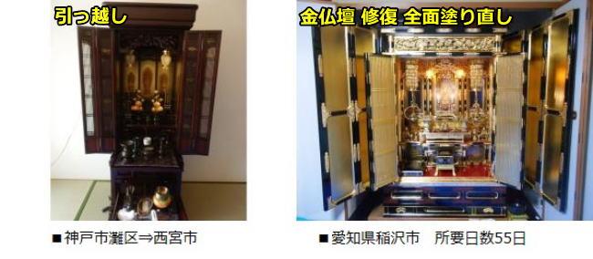 愛知県稲沢市のお客様の古い名古屋仏壇を修復、全面塗り直しをしました。55日かかりました。