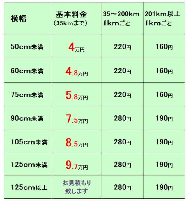 仏壇引っ越し移動料金一覧表