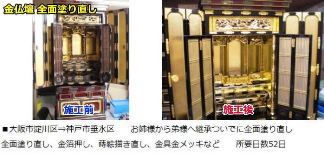金仏壇を大阪市淀川区より神戸市垂水区に引っ越しです。全面塗り直しと金箔押し、金具の金メッキを施しました。