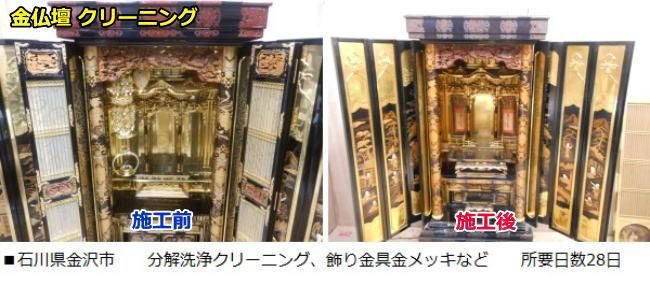 金沢仏壇 分解洗浄クリーニング 飾り金具金メッキなど 所要日数28日
