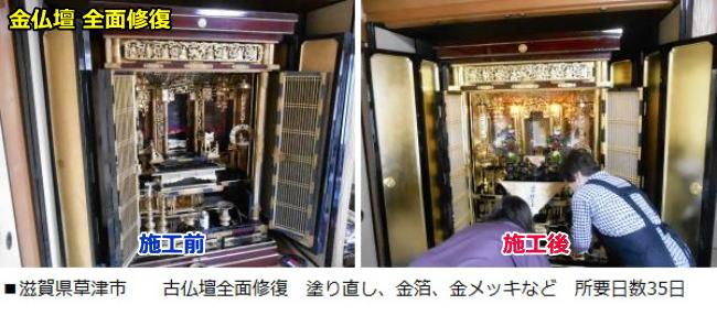 草津市で古い彦根仏壇を全面修復しました。ビフォーアフターです。所要日数35日でした。