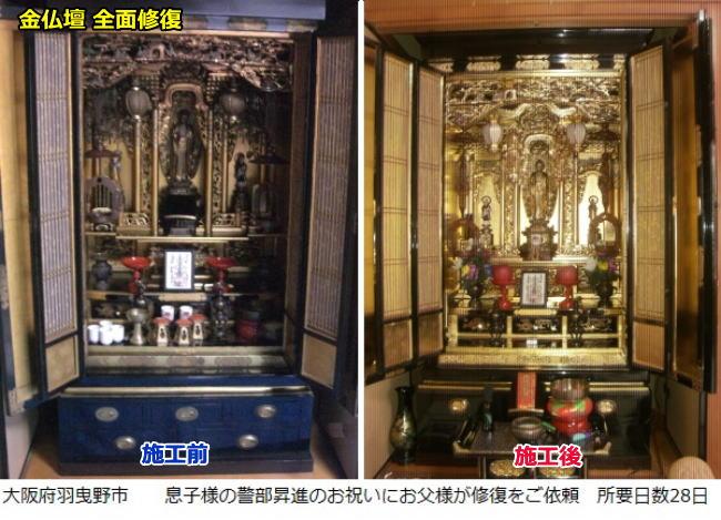 大阪府羽曳野市の大阪仏壇を全面修復しました。28日間でした。