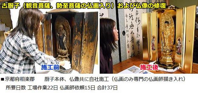 古厨子および仏像の修復も致しております。観音菩薩と勢至菩薩の仏画修復のビフォーアフターです。京都府相楽郡のお客様です。