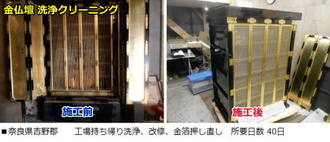 金仏壇洗浄クリーニングを奈良県吉野郡で行いました。工場持ち帰り洗浄しました。金箔押し直しもしました40日かかりました。