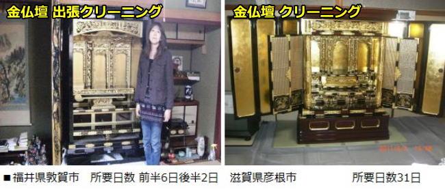 福井県敦賀市での金仏壇出張クリーニングです。前半6日、後半2日で仕上げました。右側の画像は彦根市のお客様の金仏壇クリーニングです。