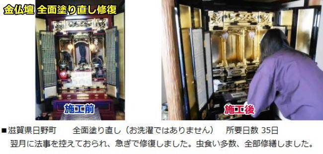 金仏壇の全面塗り直し修復です。所要日数35日となりました。