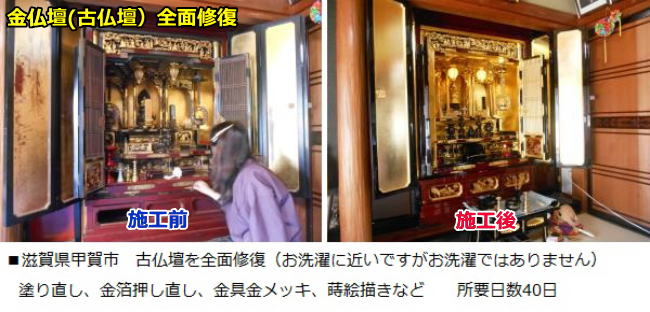 滋賀県甲賀市で古仏壇(金仏壇)を全面修復しました。所要日数40日。